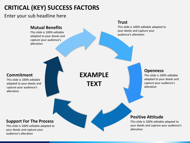 management and critical success factors This article shows you how to use critical success factors to focus people's  of  mit's sloan school of management, and has since been used extensively to.