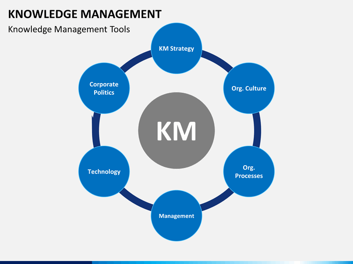 Knowledge Management PowerPoint Template SketchBubble
