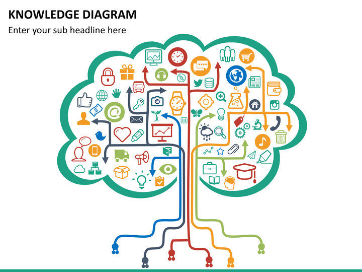 knowledge-tree-mc-slide1 Management Plan What Is A Schematic Diagram on warrick controls diagram, water well electrical diagram, drawing a diagram,