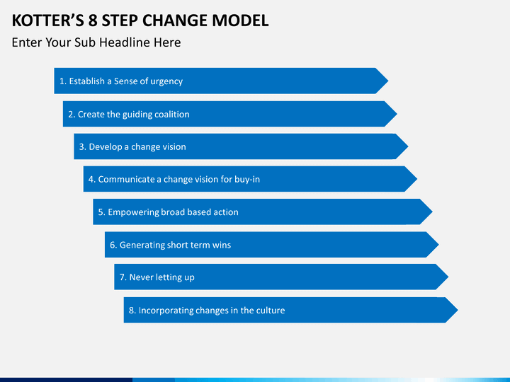 kotter s 8 step change model Applying kotter's eight step change model in business scenarios  change is the rule of business the global business environment is changing continuously and organizations need to respond to them quick to retain their profits and market share.