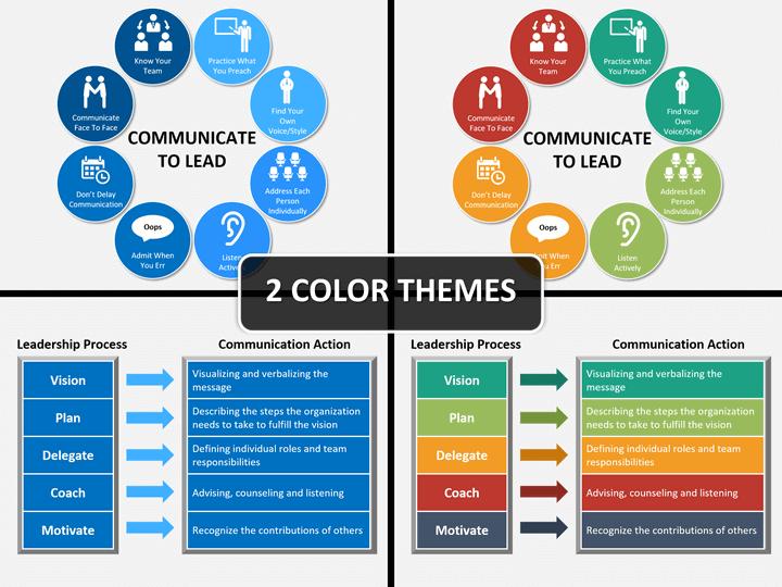 Leadership communication PPT cover slide