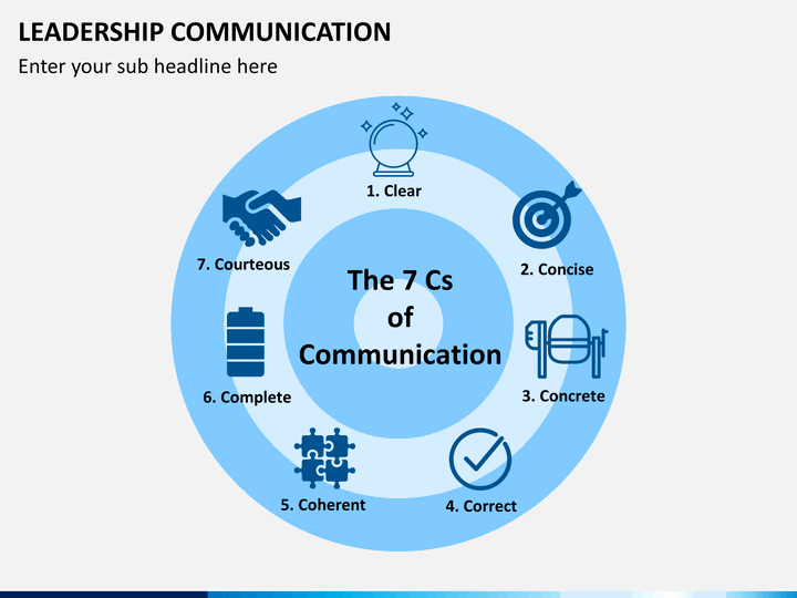 communication leadership I'm continually asked for the most important leadership communication principles while what's effective will vary based on the person or situation, there are a number of tried-and-true fundamentals that make the difference between simply sharing information and communication that moves people .