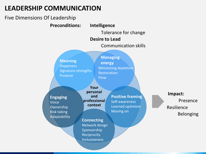 leadership communication powerpoint template