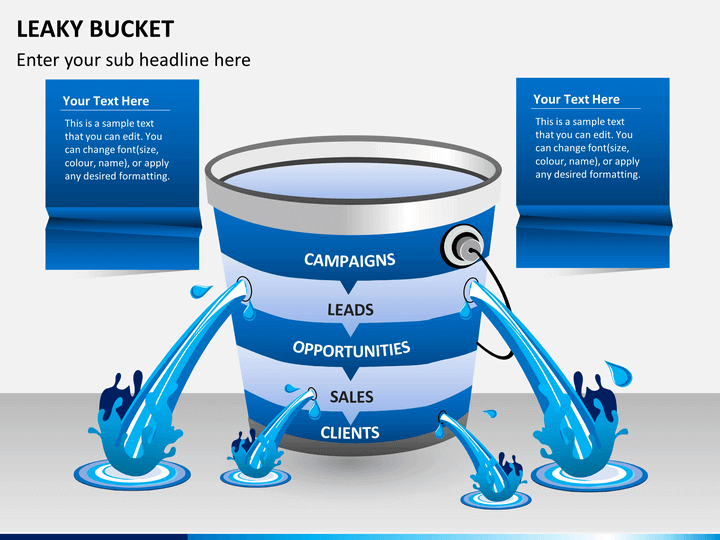 leaky bucket powerpoint template