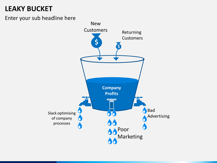leaky bucket powerpoint template