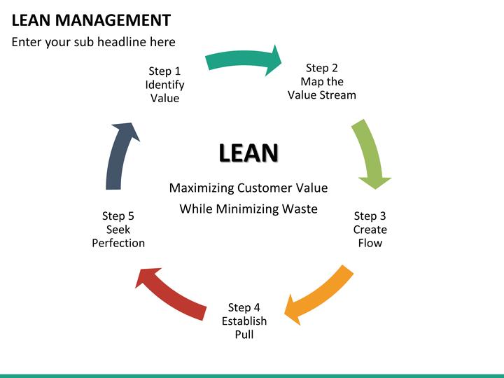 lean-management-mc-slide17.png