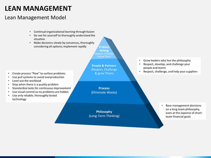 lean management powerpoint template