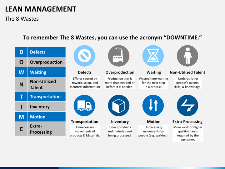 Lean Management PowerPoint Template SketchLebble