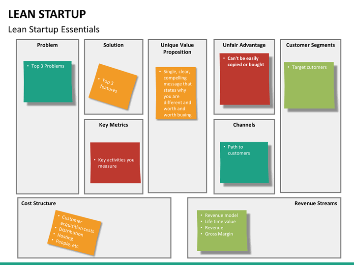 Lean Startup Powerpoint Template