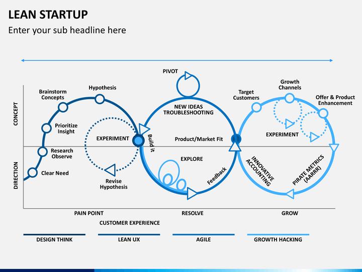 lean startup pdf chomikuj