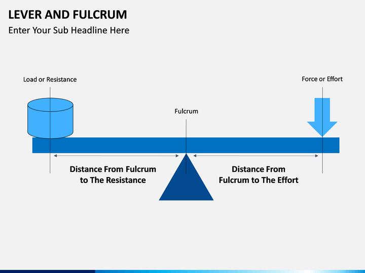 Lever and Fulcrum