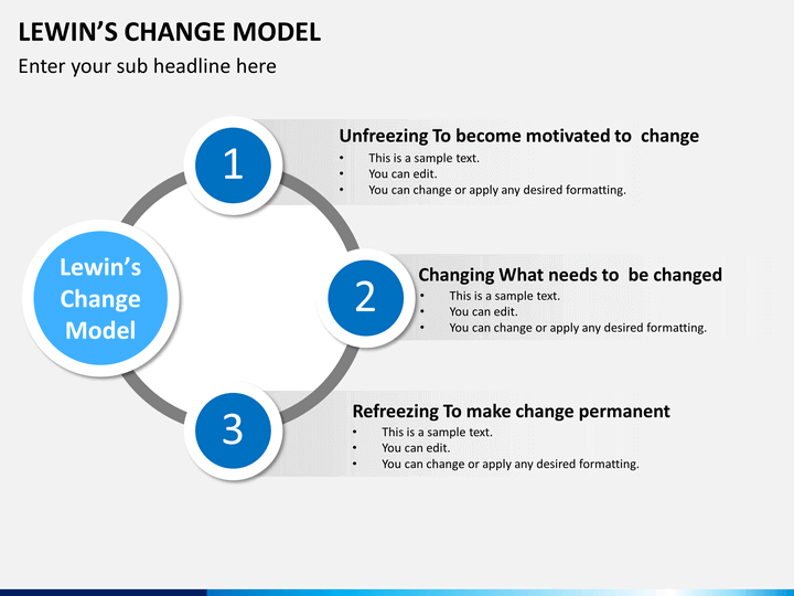 Lewin S Change Model Powerpoint Template Sketchstbble