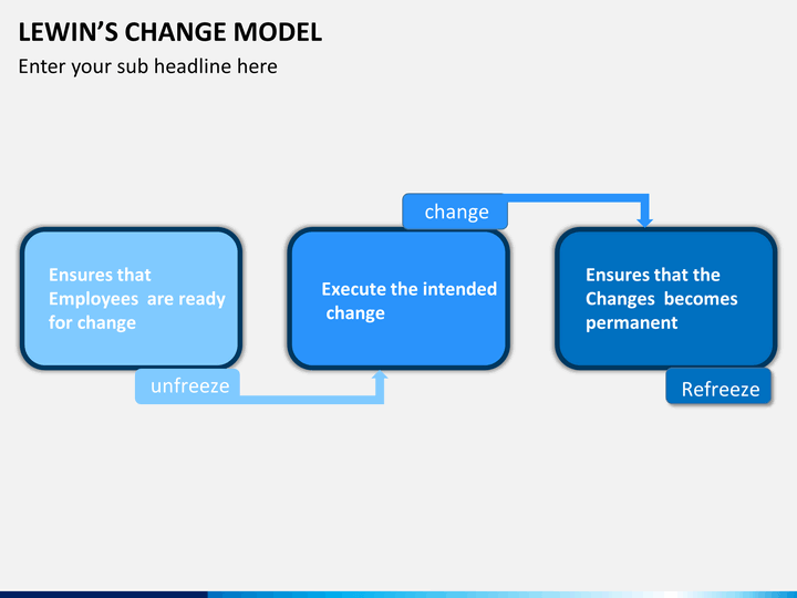 kurt lewin s change theory in nursing In many ways, change is the very fabric of health and  (bob dewhirst, royal  albert senior nursing lecturer, quoted in ingham  2011, pp 115–16)  theory or  approach to  three-phase approach of the social psychologist kurt lewin (1958.