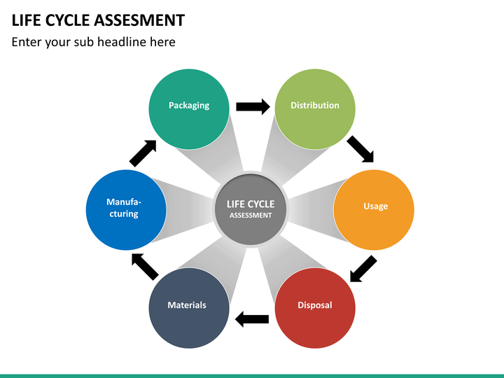 life cycle assessment powerpoint template