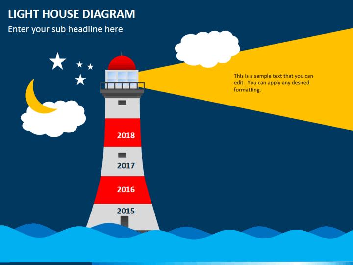 Light House Diagram Powerpoint