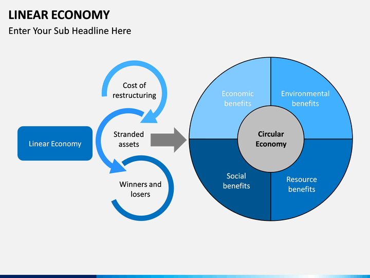 Linear Economy Powerpoint Template Sketchbubble