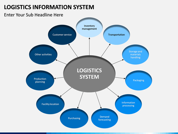 Logistics Information System Powerpoint Template