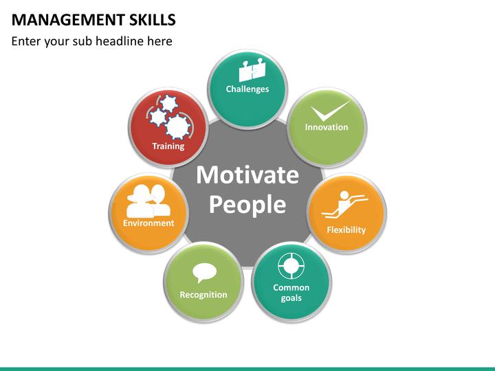 management skills powerpoint template