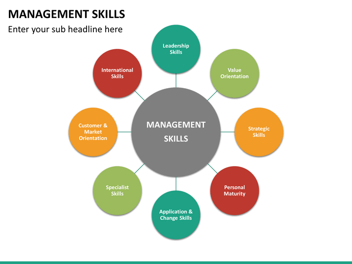 Management Skills PowerPoint Template | SketchBubble