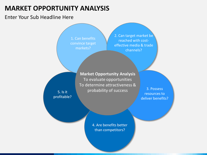 marketing opportunity analysis •estimate market size and growth (develop an estimate and then update it as new information arrives •develop vertical market analysis (what are five key verticals and how.