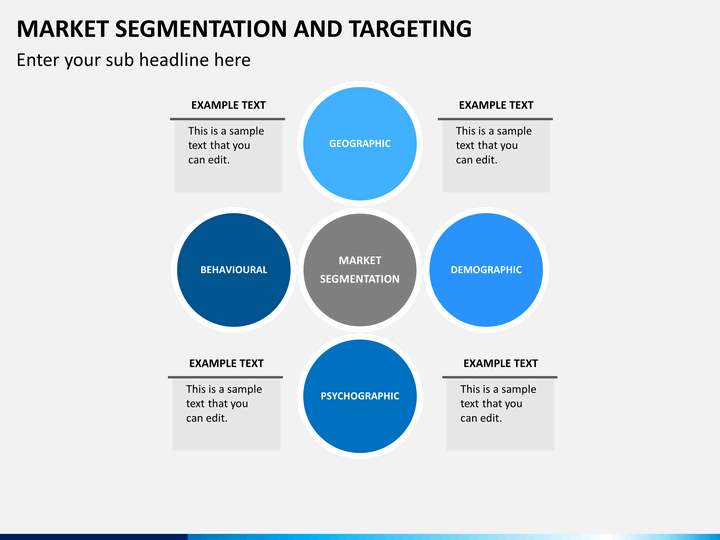 marketing segment targeting When your obvious groupings of target segments seem to have radically different  needs and responses to your offerings and messaging, this is a major indicator.