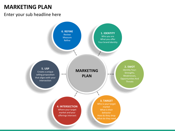 Marketing plan powerpoint template sketchbubble for Selling plan