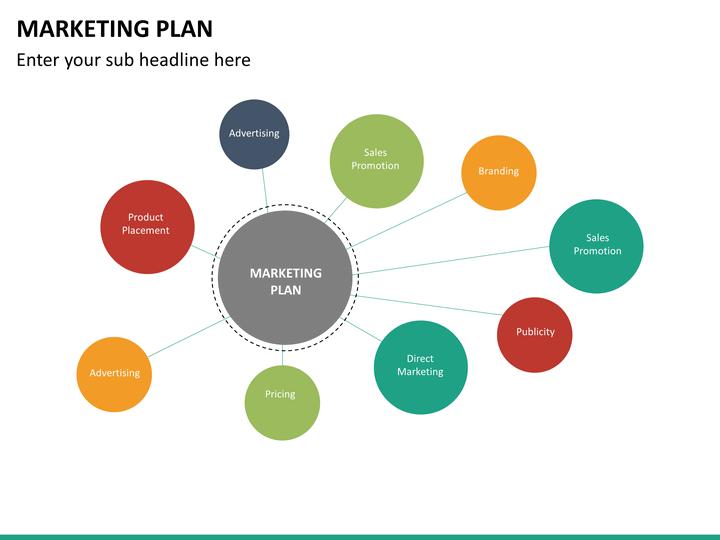 Marketing plan bubble buzz