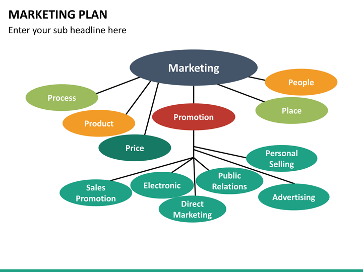 a f marketing strategy A marketing plan describes who your customers are, where they get information and how you expect to reach them here are a few important things to keep in mind as you create your plan 1.