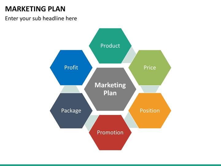 marketing plan ppt - Isken kaptanband co