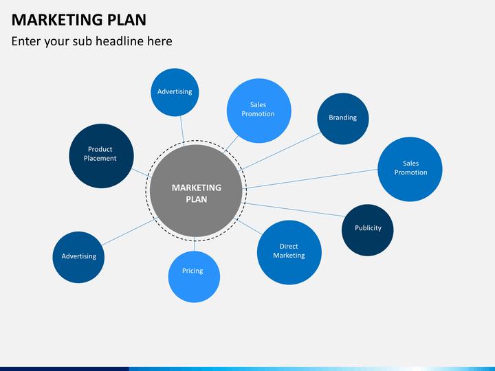 marketing plan slides