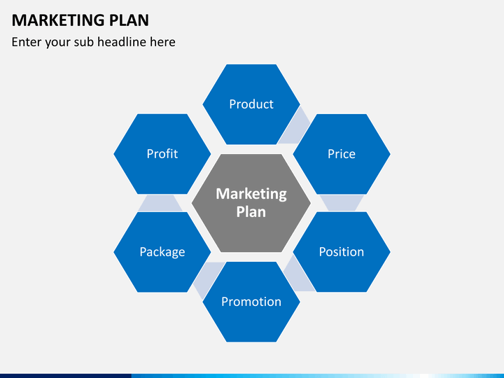 business plan marketing 499 Every year a firm should develop a new sales and marketing plan this is an  essential element of strategic planning  oak and associates now offers a  template for a sales and marketing plan for $275 (or $499 with an hour.