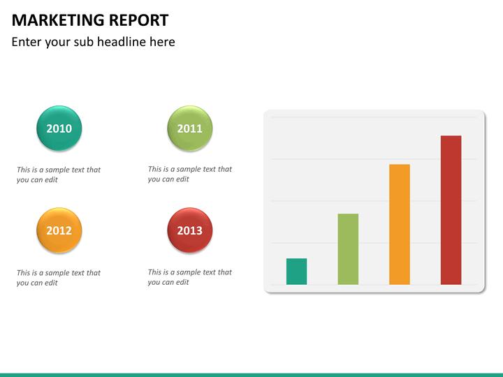 maretting report