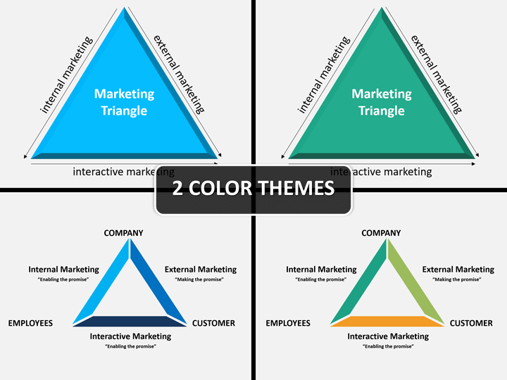Service marketing triangle PPT cover slide