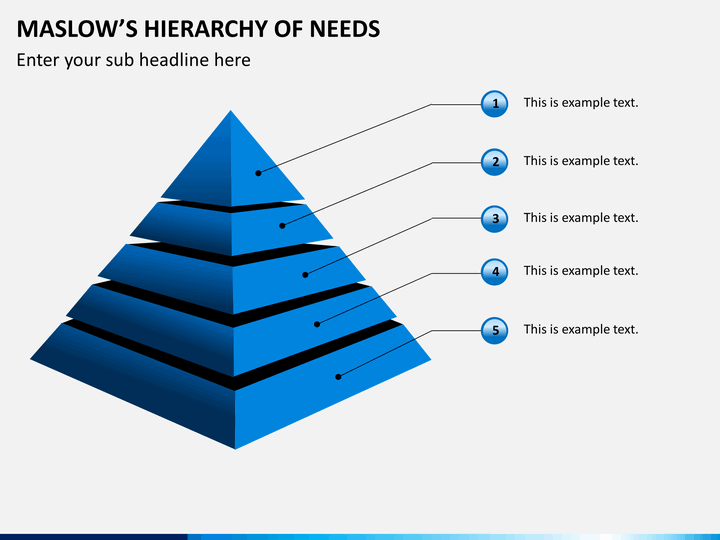 """conclusion of maslow s hierarchy of needs Explanation of maslow's hierarchy of needs in 1958 a well-known psychologist, abraham maslow (1908-1970), composed a motivational theory called """"maslow's hierarchy of needs"""" this theory suggests that when a human beings."""