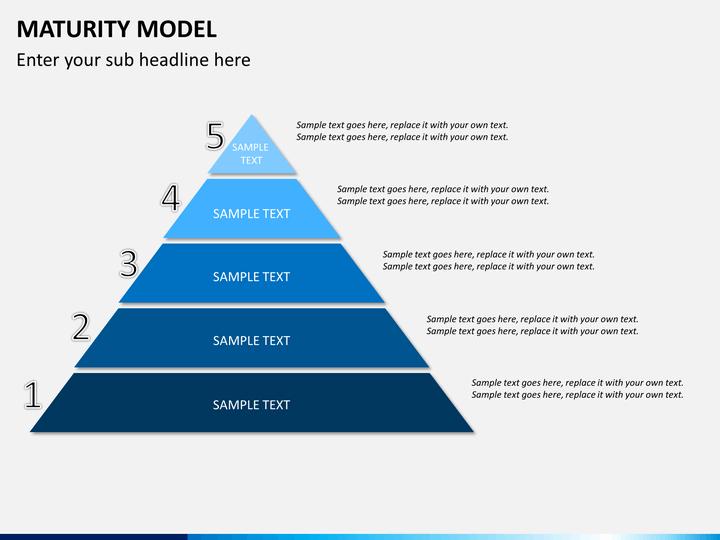 Maturity Model Powerpoint Template Sketchbubble