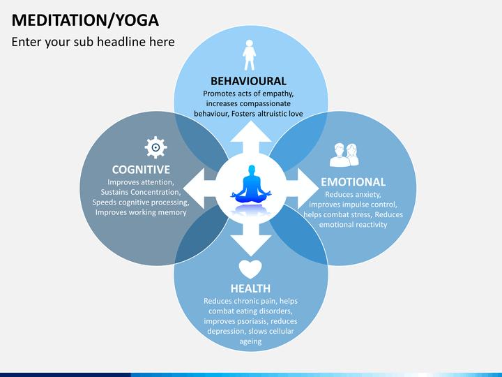 Meditation  Yoga Powerpoint Template