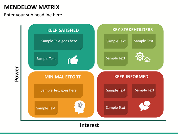 mendelow s power interest matrix Start studying 2 stakeholder analysis learn vocabulary, terms, and more with flashcards mendelow's matrix power + interest minimal effort - ll keep informed - lh satisfy - hl key player - hh.