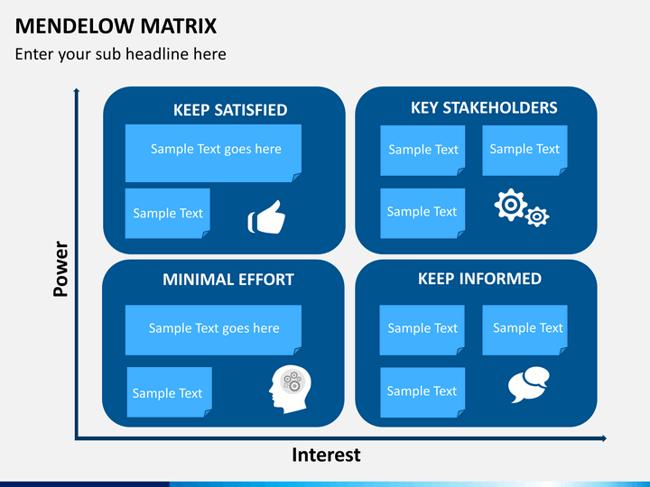 mendelow matrix powerpoint template sketchbubble