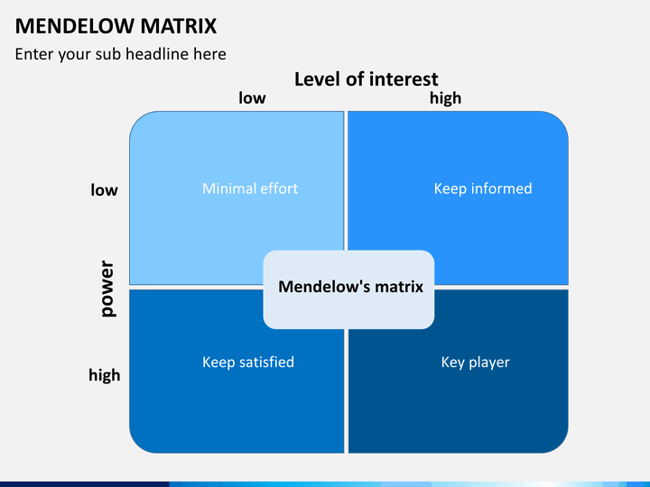 mendelow s stakeholder mapping matrix Stakeholder analysis is a key part of formulating an organisation's strategy  mendelow mendelow developed a matrix to help managers classify stakeholders according to their power and interest with recommendtaion show to mange different groups mission statements.