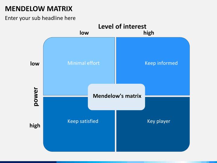 mendelow matrix powerpoint template