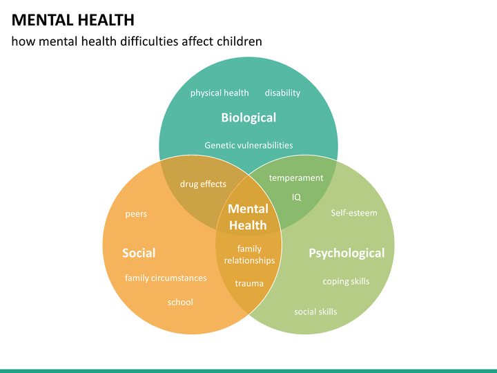 mental health powerpoint template