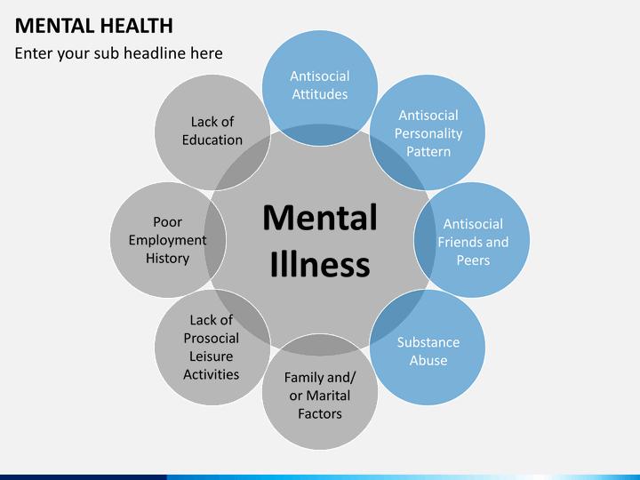 Mental health powerpoint template sketchbubble mental health ppt slide 4 toneelgroepblik Choice Image