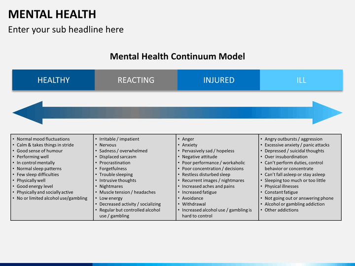 Mental health powerpoint template sketchbubble mental health ppt slide 6 toneelgroepblik Choice Image