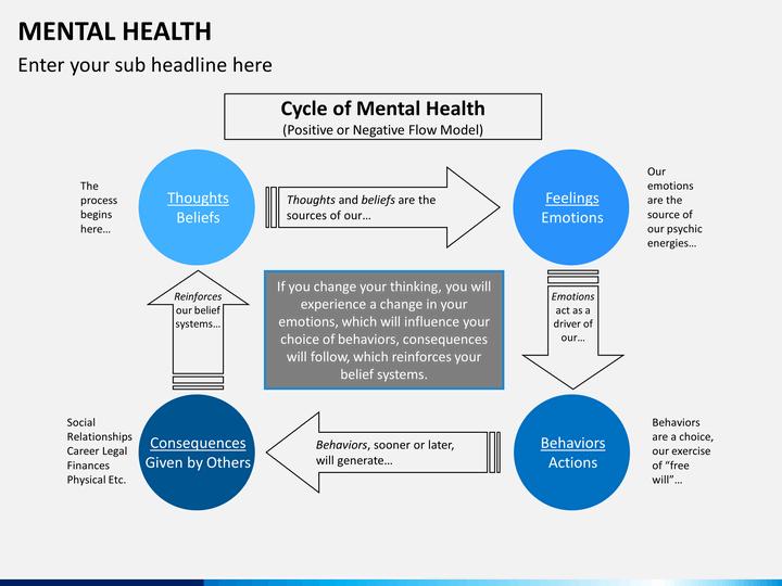 Mental health powerpoint template sketchbubble mental health ppt slide 7 toneelgroepblik Choice Image