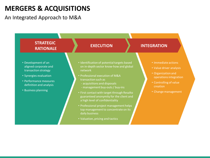 merger and acquisition case study ppt
