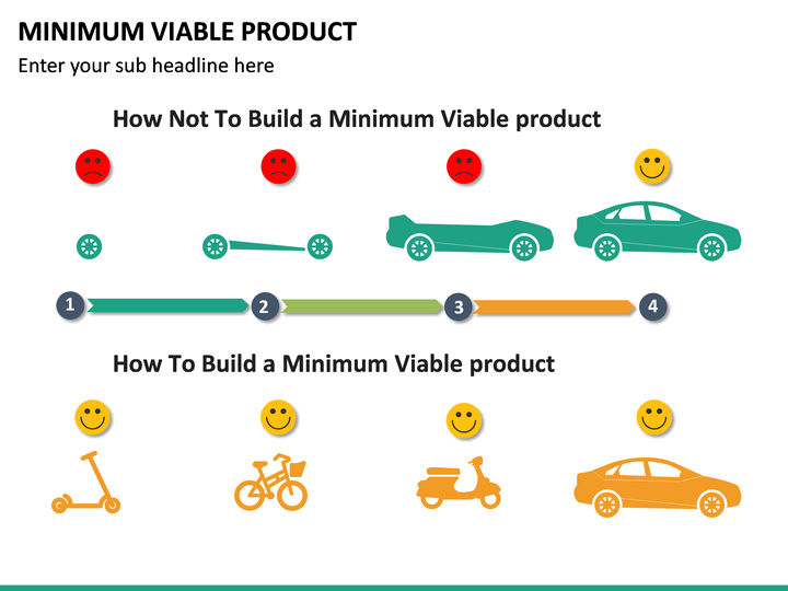 building minimal viable products - 720×540