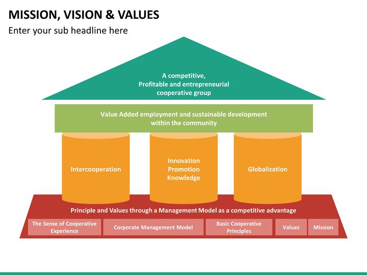 mission  vision and values powerpoint template