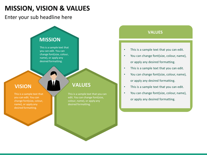 missionvision and values essay Running head: mission, vision, and values paper mission, vision, and values paper kari l page university of phoenix mba580 august 6, 2007 goutam sinha.