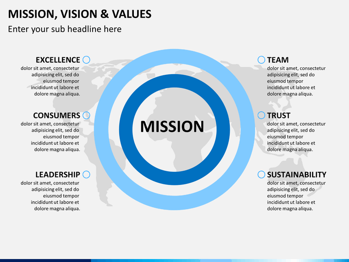 vision and mission sony This is the roles of mission, vision, and values, section 42 from the book management principles (v 11) for details on it (including licensing), click here any casual tour of business or organization web sites will expose you to the range of forms that mission and vision statements can.
