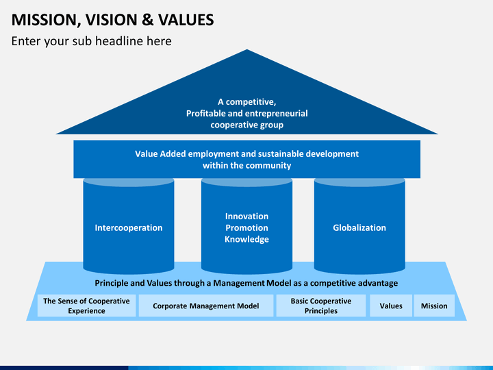 value mission and mission statement 1